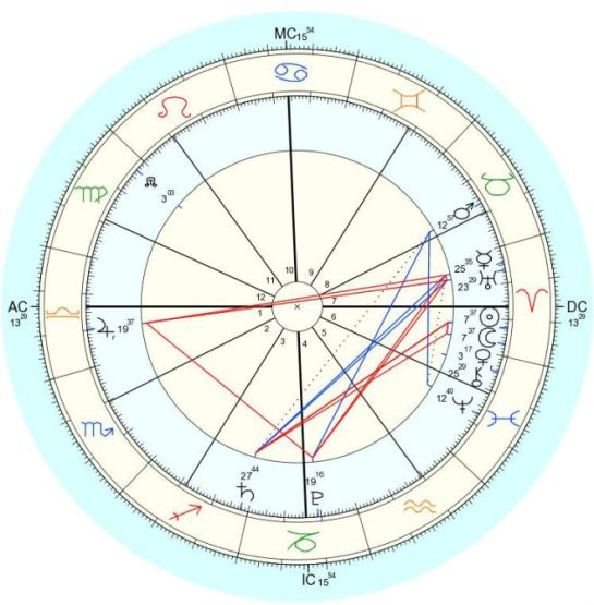 New Moon Chart March 27 2017