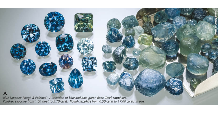 Sapphires and VedicAstrology